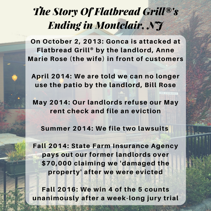 Flatbread Grill® vs State Farm Montclair, NJ